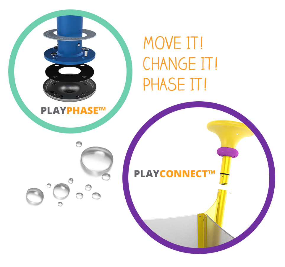 Play Phase